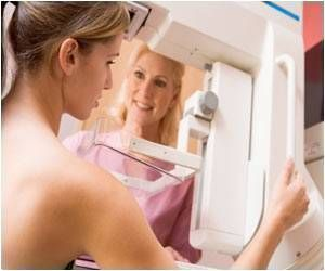 3D Mammography Increases Breast Cancer Detection Rate