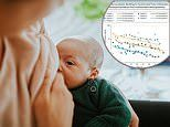 Psychoactive ingredient in marijuana can stay in breast milk for six WEEKS after giving birth
