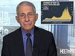 Fauci says he is worried that COVID-19 cases will plateau at 70,000 per day