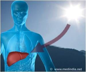 Four Signs That One's Liver is in Distress Ways to Improve It