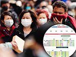 Coronavirus may have infected humans for DECADES before mutating into killer disease