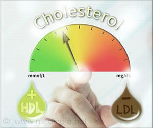 Cholesterol Levels in American Adults Declining
