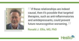 Targeted therapies may prevent neurocognitive worsening in HIV