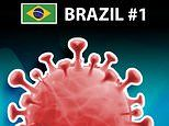 Coronavirus UK: What do we know about the Brazilian Covid variant?