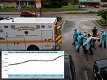 Drug overdose deaths in US reached record-high of 96,000 during the first 12 months of the pandemic