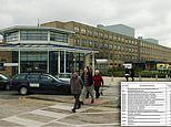 NHS hospitals accused of 'disgraceful privatisation' for charging £18,000 for hip replacements