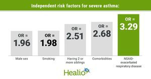 Smoking, NSAID-exacerbated respiratory disease risk factors for severe adult-onset asthma