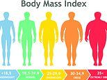 Not all obesity is the same: There are many types