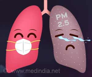 Controlling Household Air Pollution That Leads to Health Problems in India