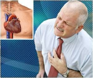 Heart Failure Risk can be Predicted from Your Weight History