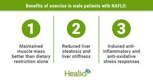 Exercise beneficial for liver function among men with NAFLD